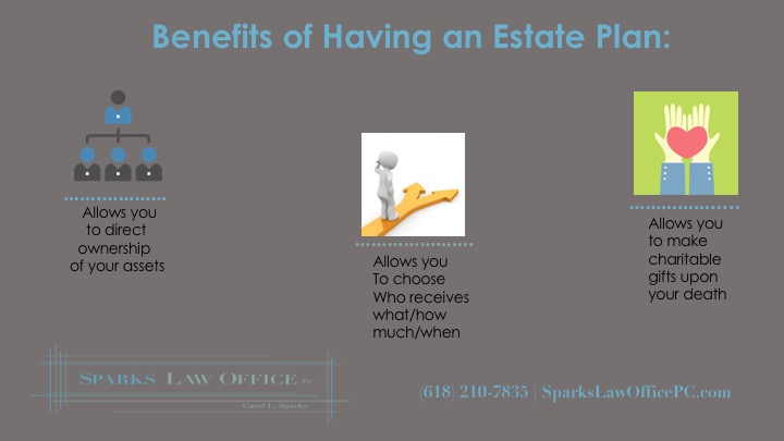 Estate Planning doc for blog (1)